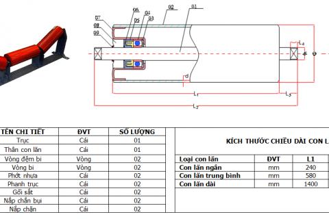 Giải mã cấu tạo của con lăn trong sản xuất công nghiệp